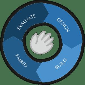 process_diagram