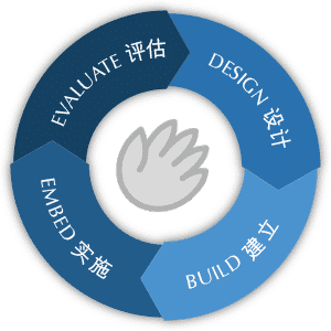 process_diagram_CHINESE